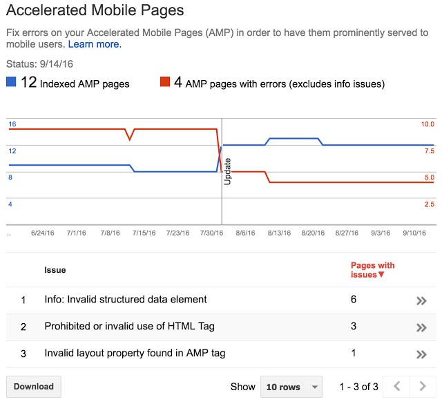 google amp search console report
